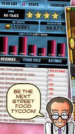 Streetfood Tycoon: World Tour - 3