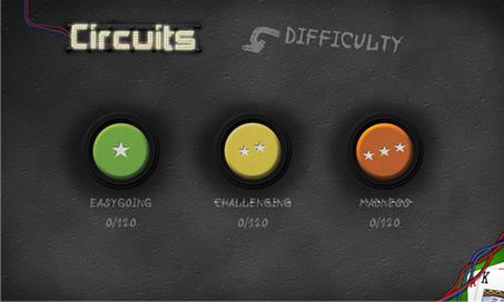 Circuits - 2